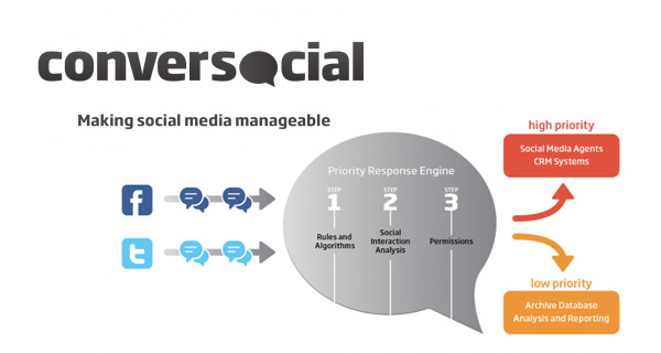 conversocial-workflow
