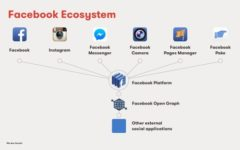 facebook-ecosystem-apps_580-0